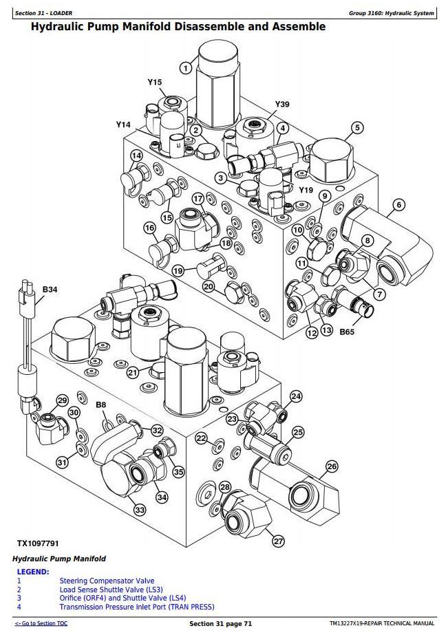 TM13227X19 - John Deere 824K Series II (SN: from C664100, D664100) 4WD Loader Service Repair Manual - 3