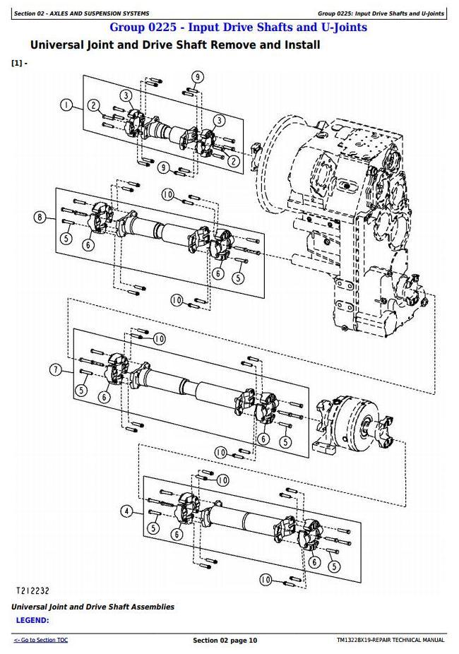 TM13228X19 - John Deere 844K Series II 4WD Loader (SN. from F664098) Service Repair Technical Manual - 1