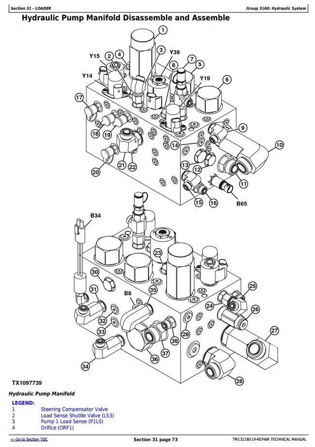 TM13228X19 - John Deere 844K Series II 4WD Loader (SN. from F664098) Service Repair Technical Manual - 3