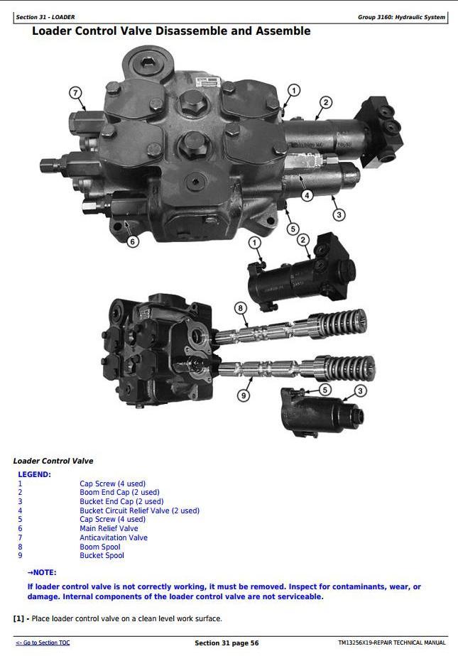 TM13256X19 - John Deere WL53 4WD Loader (SN. D100008—100079) Service Repair Technical Manual - 3