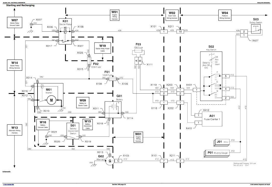 TM132619 - John Deere 4LZ-6, 4LZ-7 (C100) Combines Diagnostic and Repair Technical Manual - 1