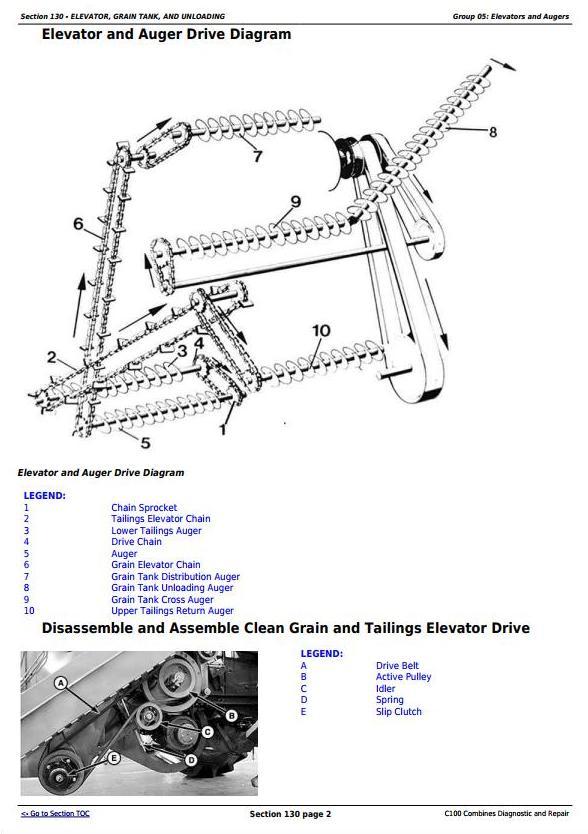 TM132619 - John Deere 4LZ-6, 4LZ-7 (C100) Combines Diagnostic and Repair Technical Manual - 2