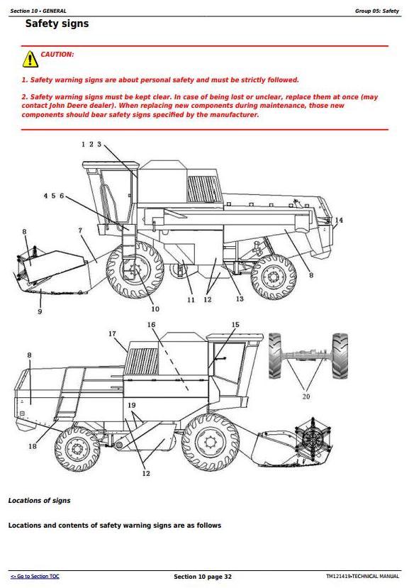 TM132619 - John Deere 4LZ-6, 4LZ-7 (C100) Combines Diagnostic and Repair Technical Manual - 3