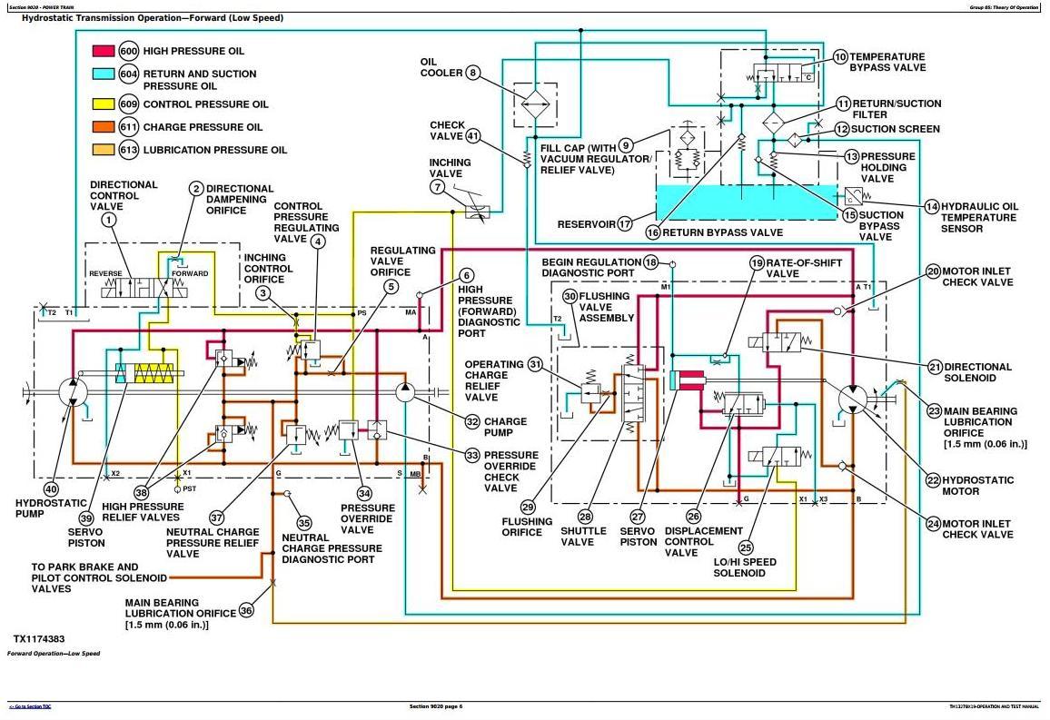 TM13278X19 - John Deere 244K, 244K-II, 324K Compact Loader Diagnostic, Operation&Test Service Manual - 2