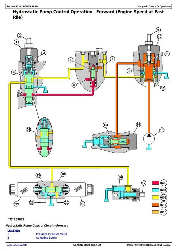 TM13278X19 - John Deere 244K, 244K-II, 324K Compact Loader Diagnostic, Operation&Test Service Manual - 3