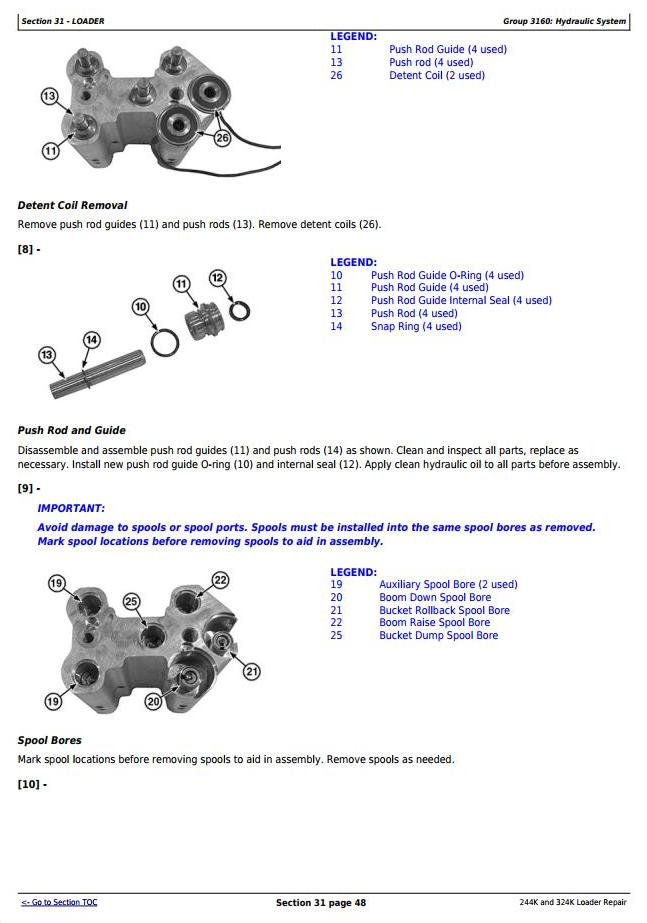 TM13279X19 - John Deere 244K (SN.B034088-044118) , 224K-II (SN.B042870-) , 324K (SN.B034182-) Loader Repair manual - 3