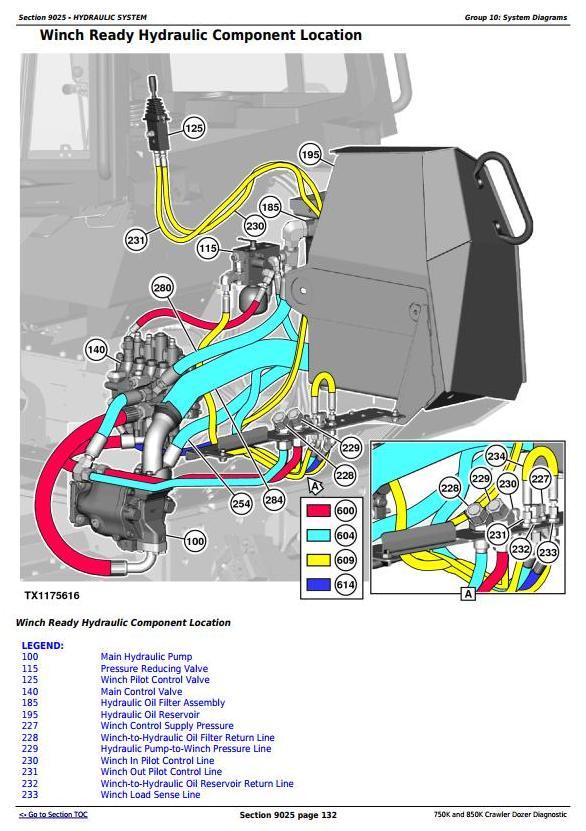 TM13280X19 - John Deere 750K and 850K Crawler Dozer Diagnostic, Operation and Test Service Manual - 3