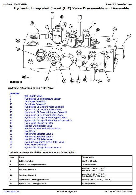 TM13282X19 - John Deere 750K and 850K Crawler Dozer (PIN:1T0*50KX__F2715**-) Service Repair Manual - 2