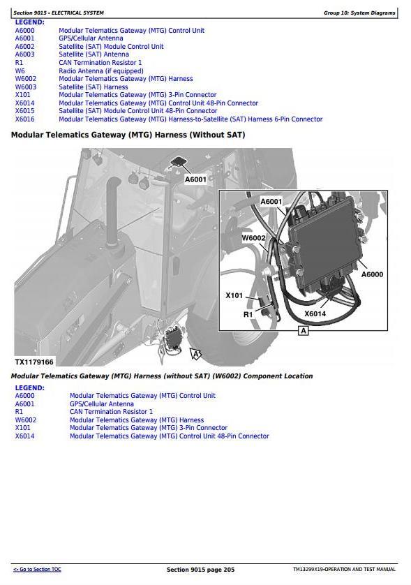 TM13299X19 - John Deere 310SL HL, 410L Backhoe Loader (SN.273920-) Diagnostic&Test Service Manual - 3