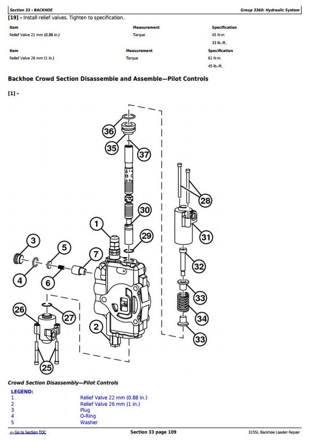 TM13302X19 - John Deere 315SL Backhoe Loader (SN from 273920) Service Repair Technical Manual - 3