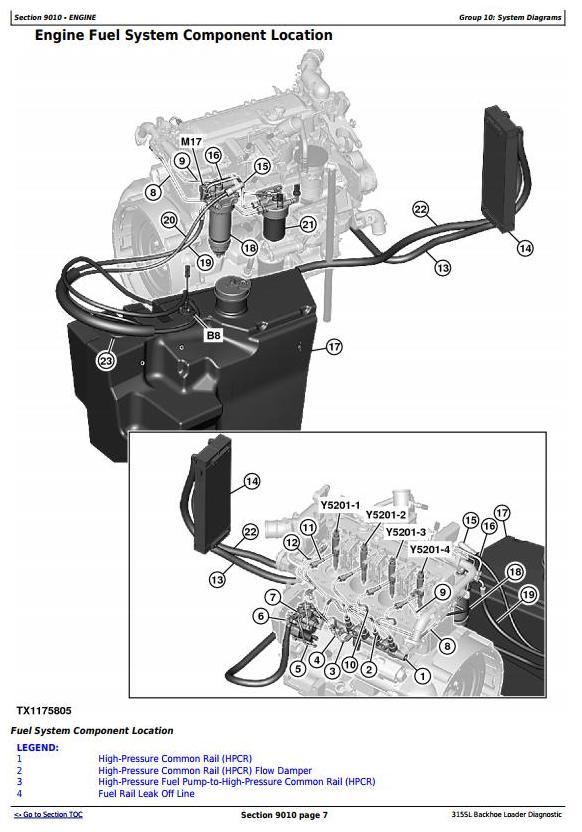 TM13303X19 - John Deere 315SL Backhoe Loader (SN. from F273920) Diagnostic and Test Service Manual - 1