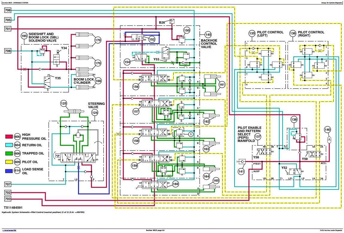 TM13303X19 - John Deere 315SL Backhoe Loader (SN. from F273920) Diagnostic and Test Service Manual - 3