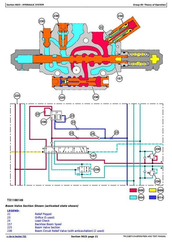TM13307X19 - John Deere 325SL Backhoe Loader (SN.from 273920) Diagnostic and Test Service Manual - 2