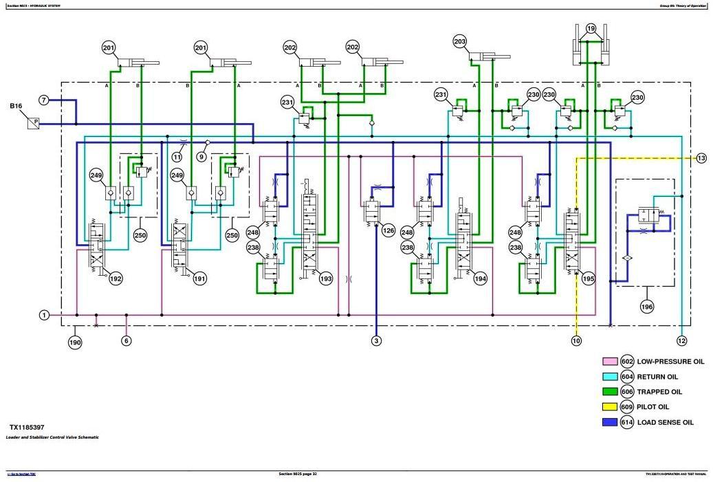 TM13307X19 - John Deere 325SL Backhoe Loader (SN.from 273920) Diagnostic and Test Service Manual - 3