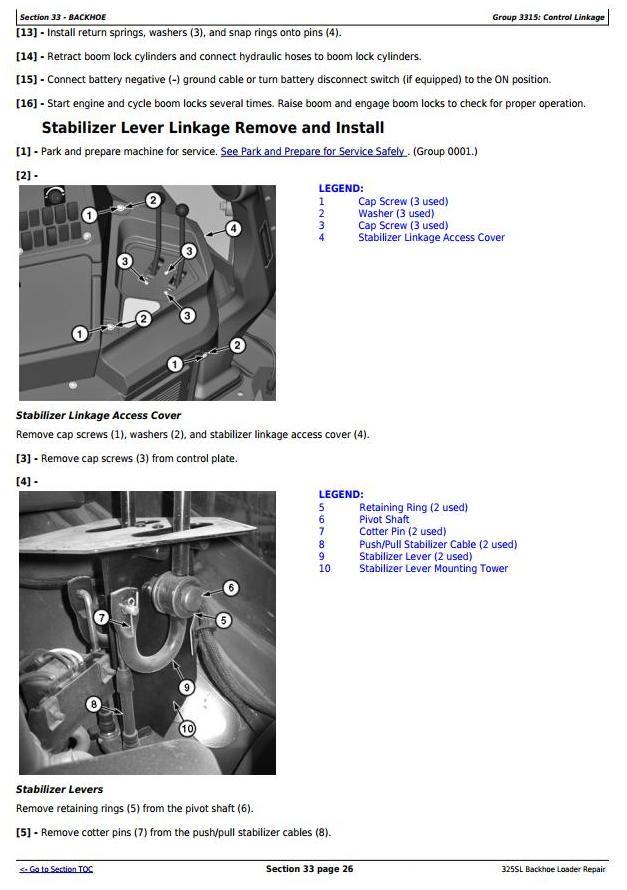 TM13308X19 - John Deere 325SL Backhoe Loader (PIN:1T0325SL**C273920-) Service Repair Technical Manual - 1