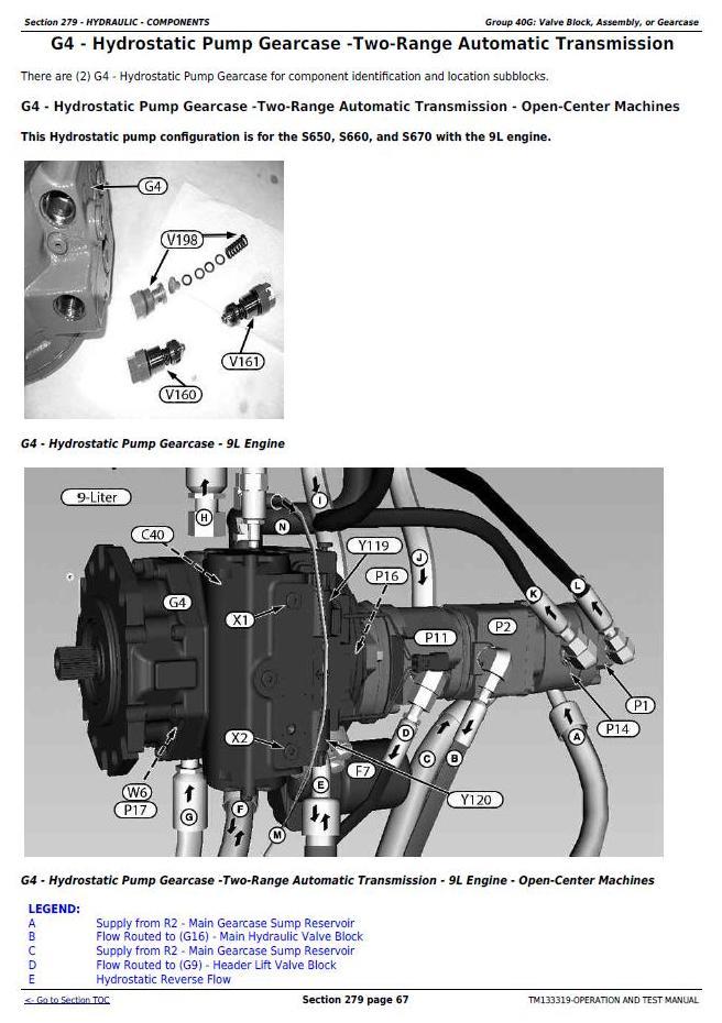 TM133319 - John Deere S650STS, S660STS, S670STS, S680STS, S685STS, S690STS Combines Diagnostic Manual - 1