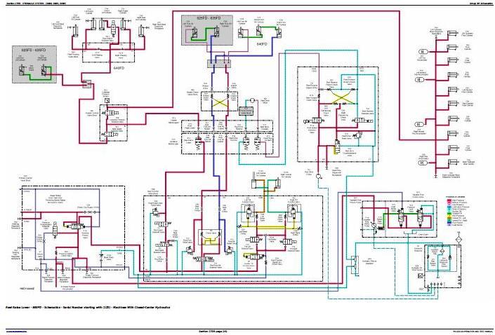 TM133319 - John Deere S650STS, S660STS, S670STS, S680STS, S685STS, S690STS Combines Diagnostic Manual - 2
