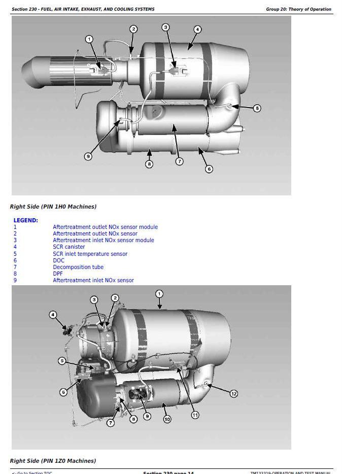 TM133319 - John Deere S650STS, S660STS, S670STS, S680STS, S685STS, S690STS Combines Diagnostic Manual - 3