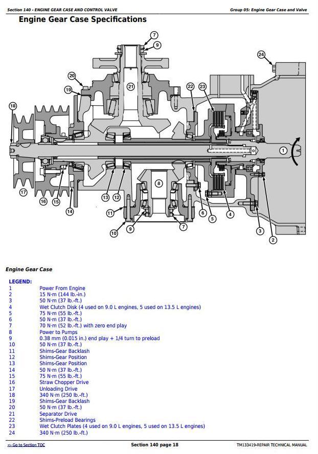 TM133419 - John Deere S650STS, S660STS, S670STS, S680STS, S685STS, S690STS Combines Repair Manual - 3