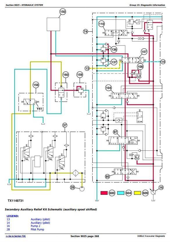 TM13345X19 - John Deere 160GLC (PIN: 1FF160GX__F055671-) Excavator Diagnostic, Operation and Test manual - 3