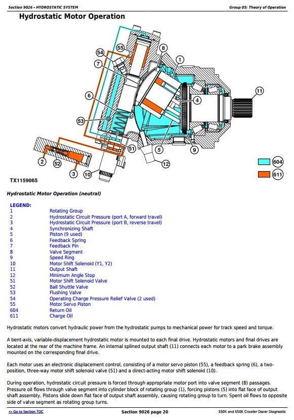 TM13356X19 - John Deere 550K, 650K Crawler Dozer (S.N.from 275977) Diagnostic and Test Service Manual - 2