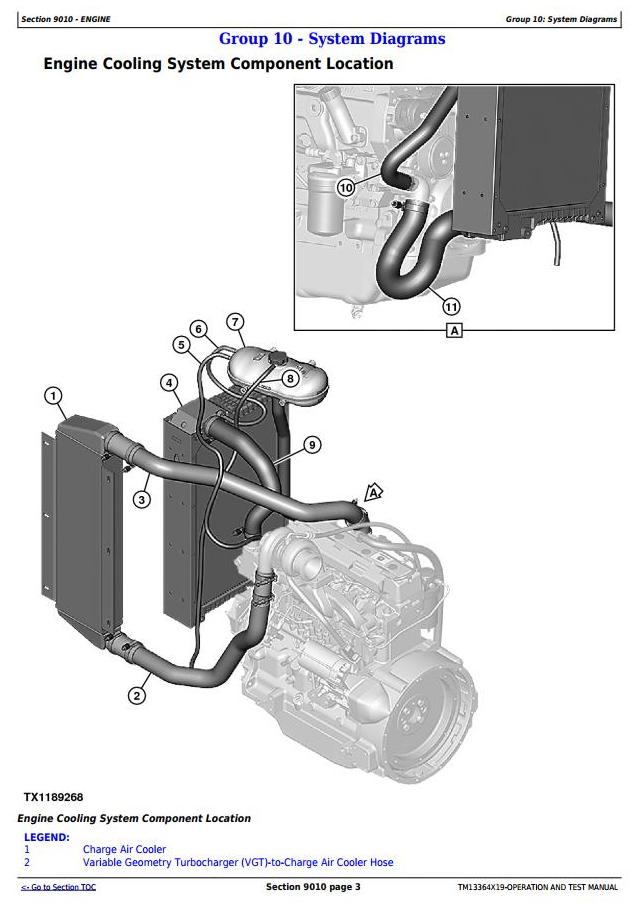 TM13364X19 - John Deere 444K 4WD Loader (SN. from D670308) Diagnostic, Operation&Test Service Manual - 1