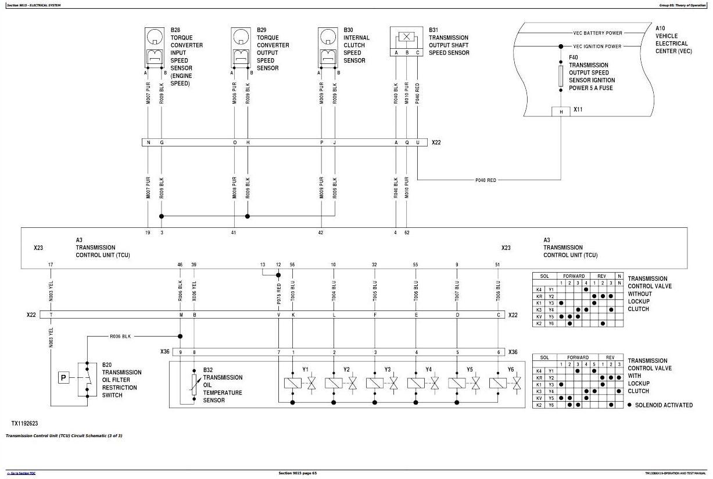 TM13366X19 - John Deere 544K 4WD Loader (SN.D670308-677548) Diagnostic, Operation&Test Service Manual - 1