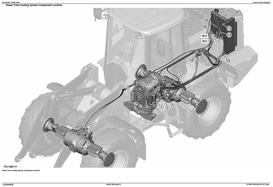 TM13366X19 - John Deere 544K 4WD Loader (SN.D670308-677548) Diagnostic, Operation&Test Service Manual - 3