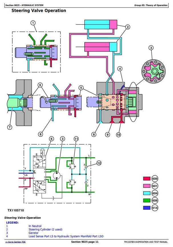 TM13378X19 - John Deere 370E, 410E, 460E ADT 1DW370E___F668588- Operation and Test Manual - 3