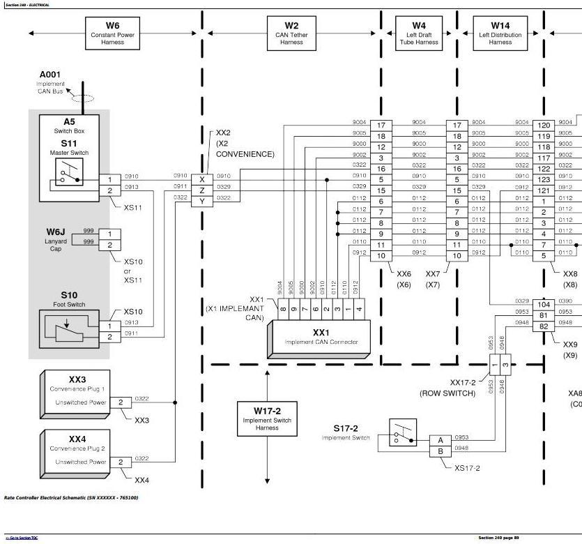 TM135619 - John Deere DB60T Twin Row Planters SeedStar, Frame, Hydraulics Diagnostic Service Manual - 3