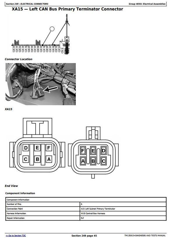 TM135619 - John Deere DB60T Twin Row Planters SeedStar, Frame, Hydraulics Diagnostic Service Manual - 1