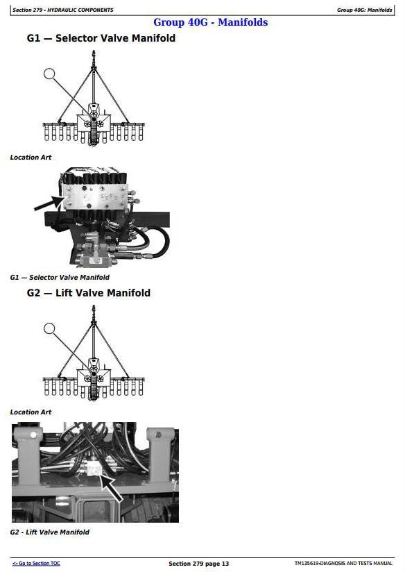 TM135619 - John Deere DB60T Twin Row Planters SeedStar, Frame, Hydraulics Diagnostic Service Manual - 2