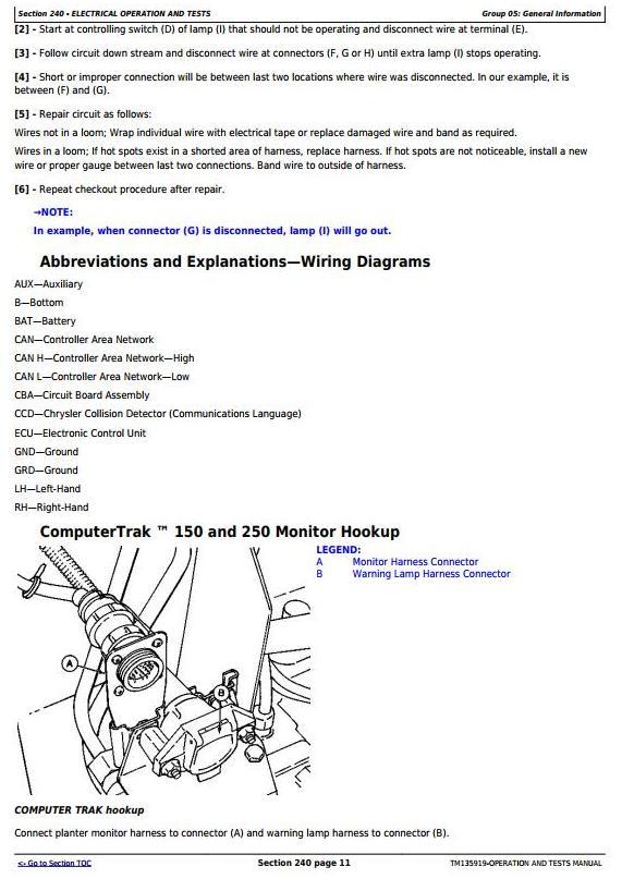 TM135919 - John Deere Integral Frame for 1700, 1710, 1720, 1730, 1750, 1780 Planters Diagnostic Manual - 3