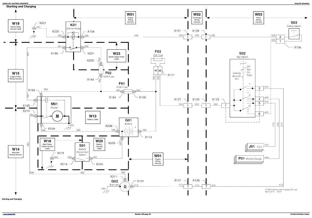 TM136619 - John Deere C240 (4LZ-13) Full-Feeding Combine Diagnostic and Repair Technical Manual - 3