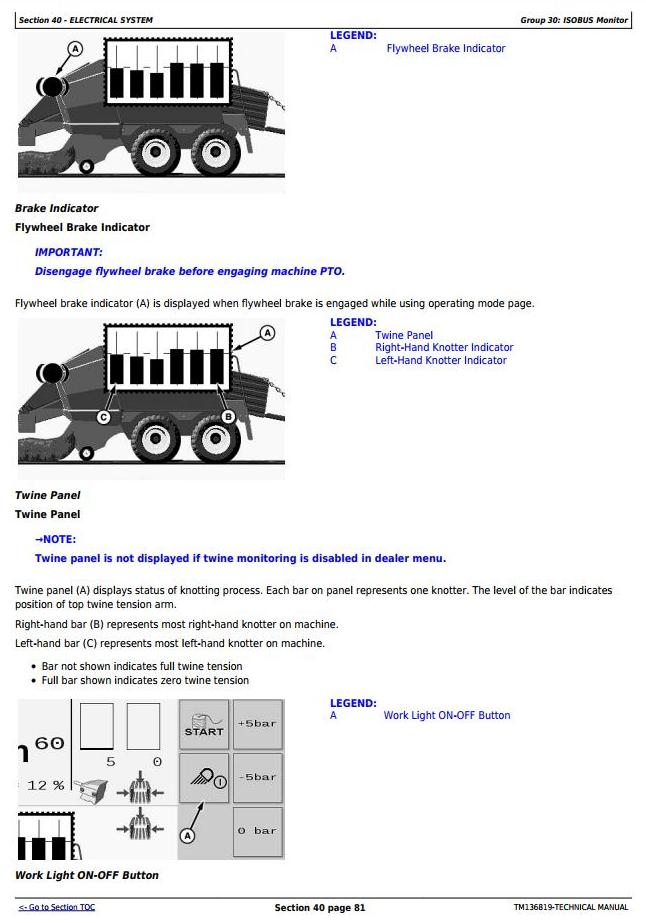TM136819 - John Deere L1524, L1533, L1534 Hay & Forage Large Square Balers Technical Service Manual  I - 3