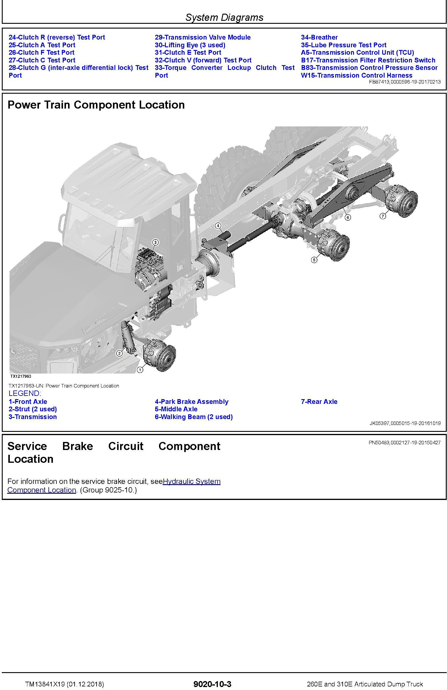 John Deere 260E, 310E Articulated Dump Truck (SN. F677827-) Diagnostic Technical Manual (TM13841X19) - 1