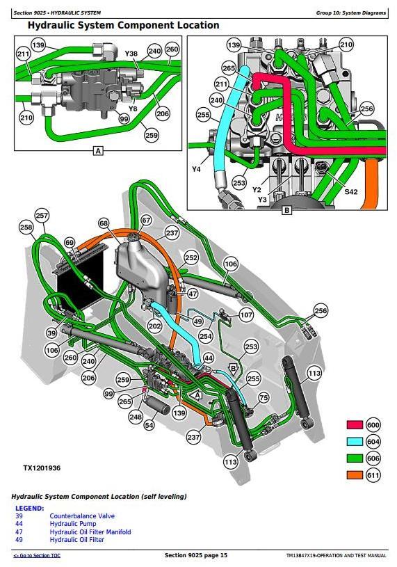 TM13847X19 - John Deere 312GR, 314G Skid Steer Loader Diagnostic, Operation and Test Service Manual - 3