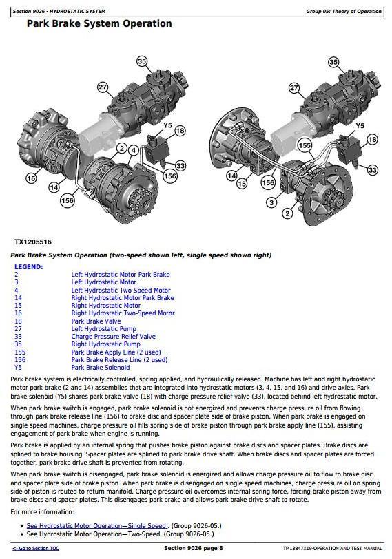 TM13847X19 - John Deere 312GR, 314G Skid Steer Loader Diagnostic, Operation and Test Service Manual - 1
