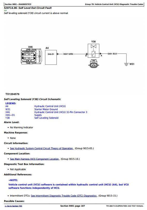 TM13847X19 - John Deere 312GR, 314G Skid Steer Loader Diagnostic, Operation and Test Service Manual - 2