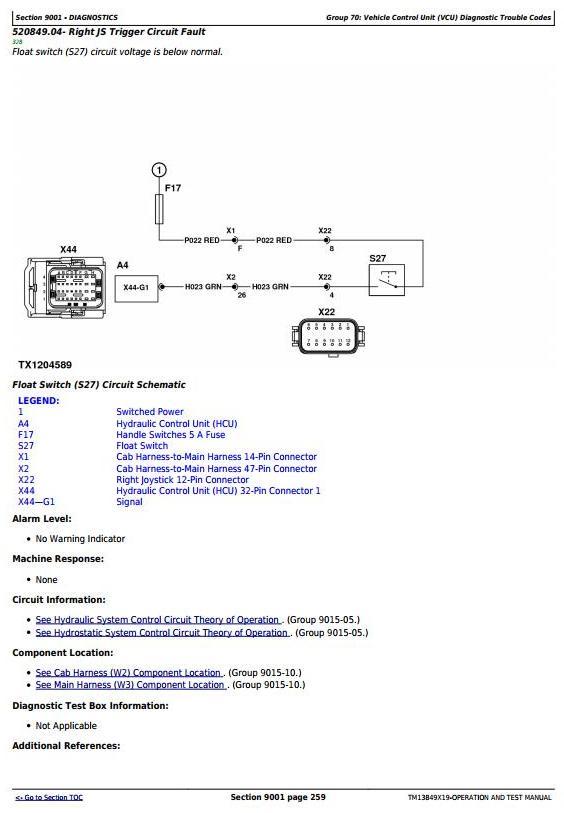 TM13849X19 - John Deere 316GR, 318G Skid Steer Loader with EH Controls Diagnostic and Test Manual - 3