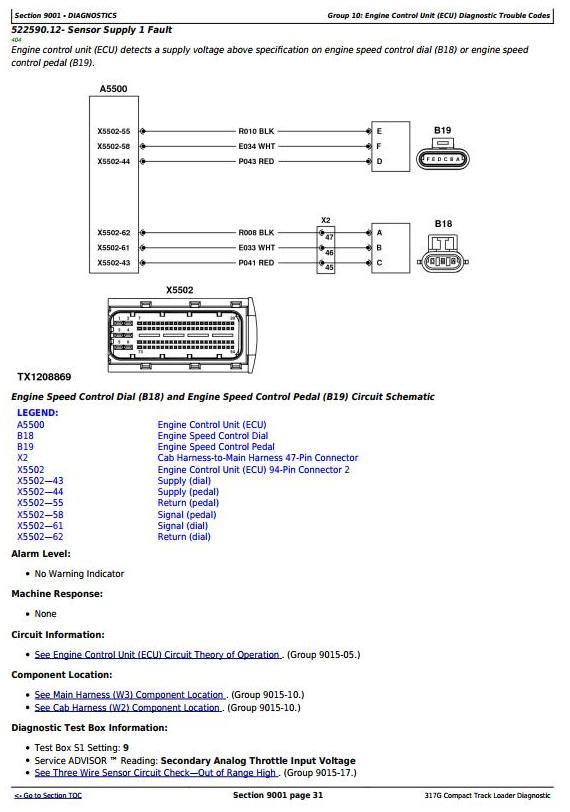 TM13850X19 - John Deere 317G Compact Track Loader Diagnostic & Test Service Manual - 3