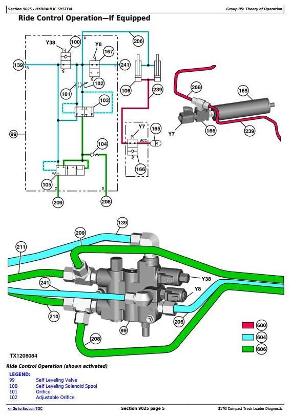 TM13850X19 - John Deere 317G Compact Track Loader Diagnostic & Test Service Manual - 1