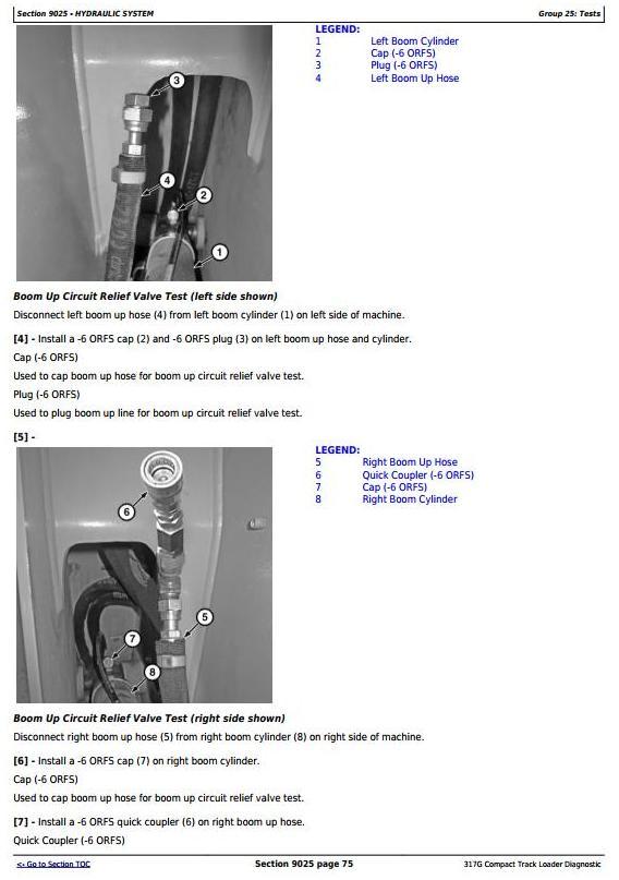 TM13850X19 - John Deere 317G Compact Track Loader Diagnostic & Test Service Manual - 2