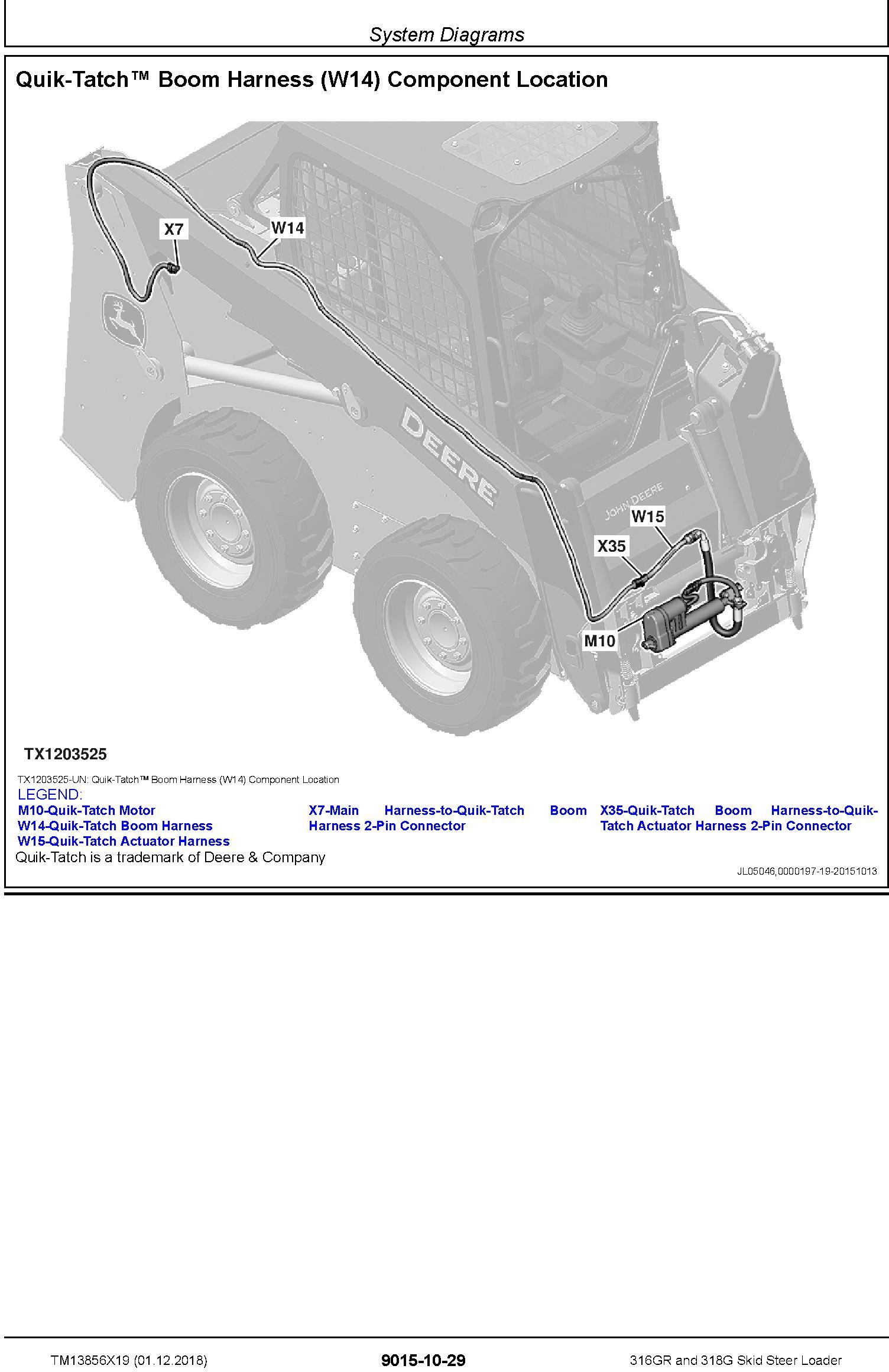 John Deere 316GR and 318G Skid Steer Loader Operation & Test Technical Service Manual (TM13856X19) - 1