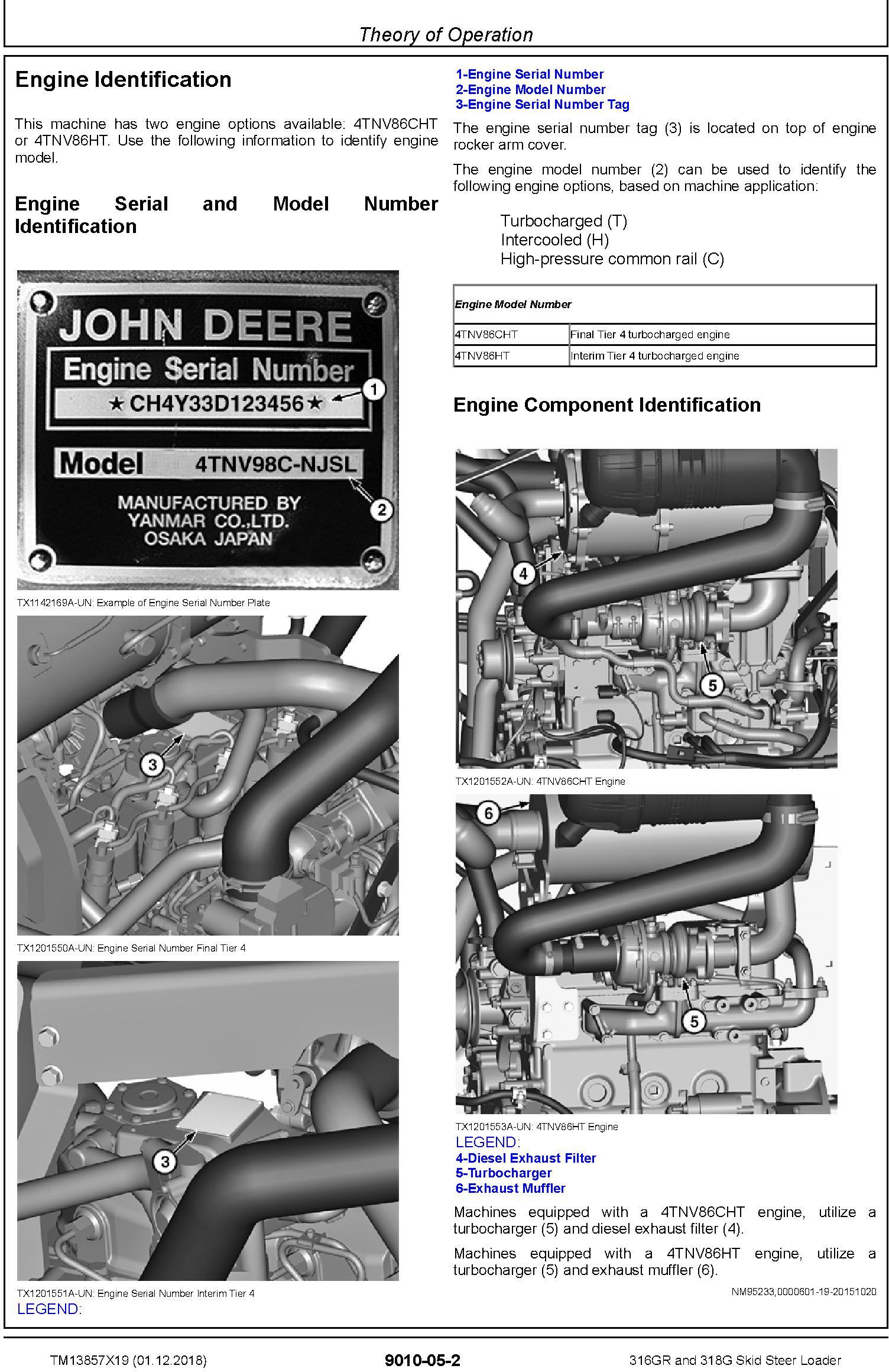 John Deere 316GR and 318G Skid Steer Loader Operation & Test Technical Service Manual (TM13857X19) - 1