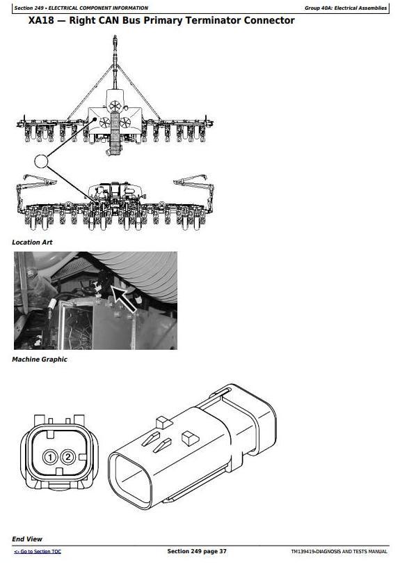 TM139419 - John Deere 1775NT (SN.760100-770111) 16-Row Planters w.ExactEmerge Row Units Diagnostic manual - 1