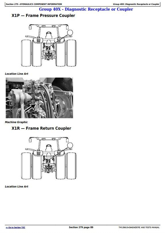 TM139619 - John Deere 1795 Planters w.ExactEmerge Row Units (SN.765101-) Diagnostic Service Manual - 2
