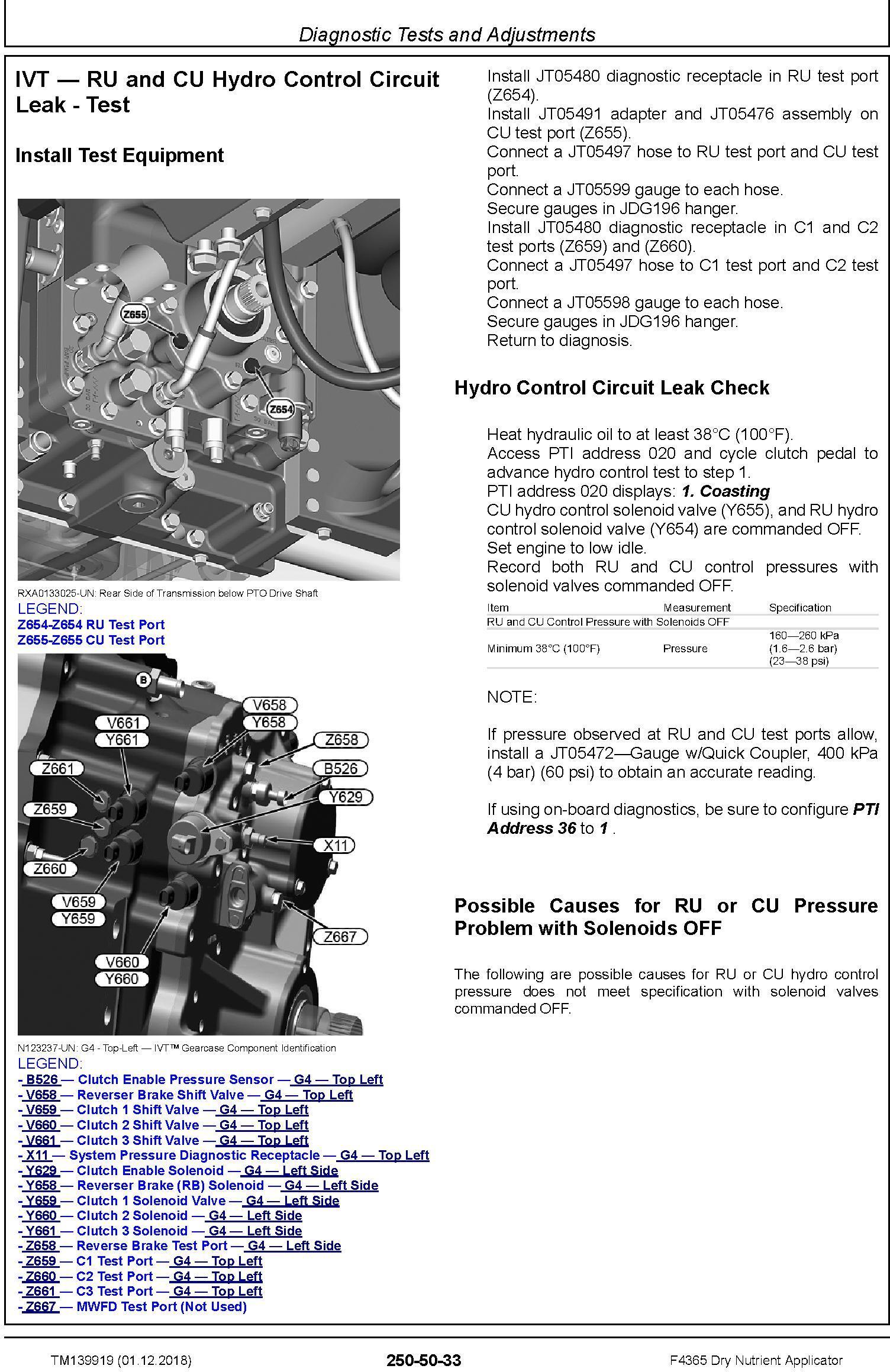 John Deere F4365 Dry Nutrient Applicator Diagnostic Technical Service Manual (TM139919) - 3