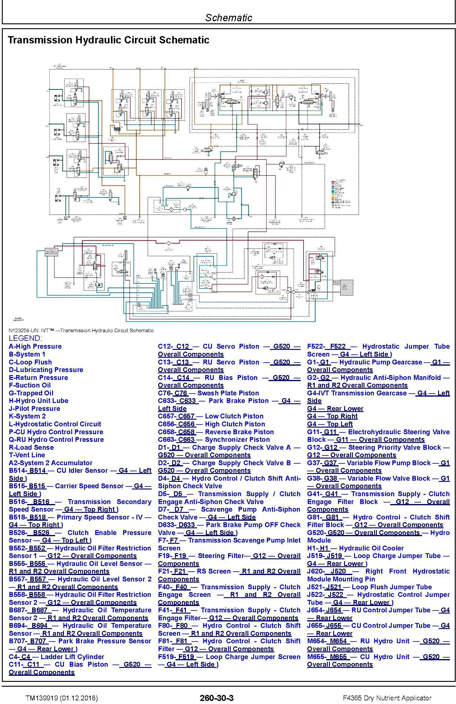 John Deere F4365 Dry Nutrient Applicator Diagnostic Technical Service Manual (TM139919) - 1