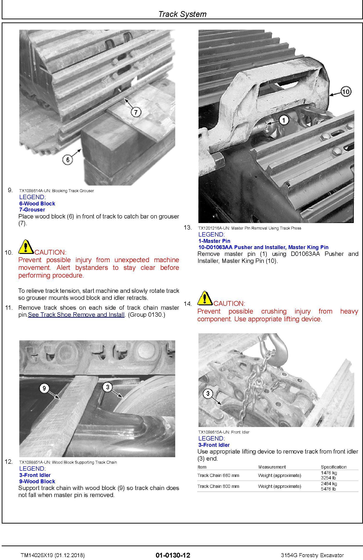 John Deere 3154G (SN. F310001-) Forestry Excavator Repair Technical Service Manual (TM14026X19) - 1
